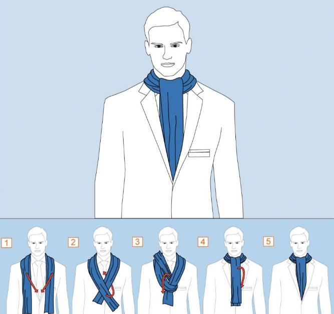 Как стильно завязывать шарф мужчине