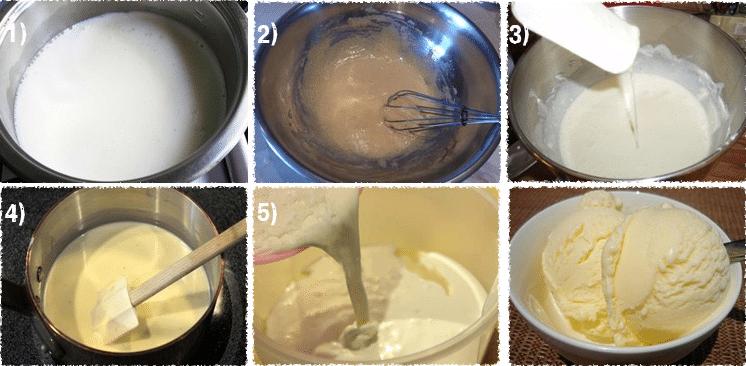Как сделать пломбир из молока и масла