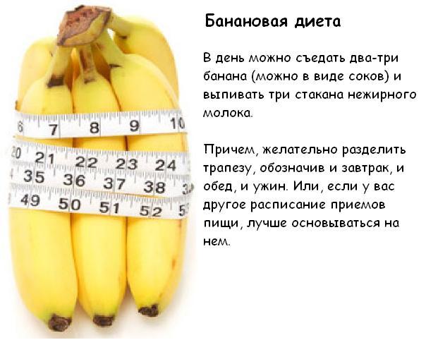Банановая диета для похудения на 3 и 7 дней - отзывы и результаты!