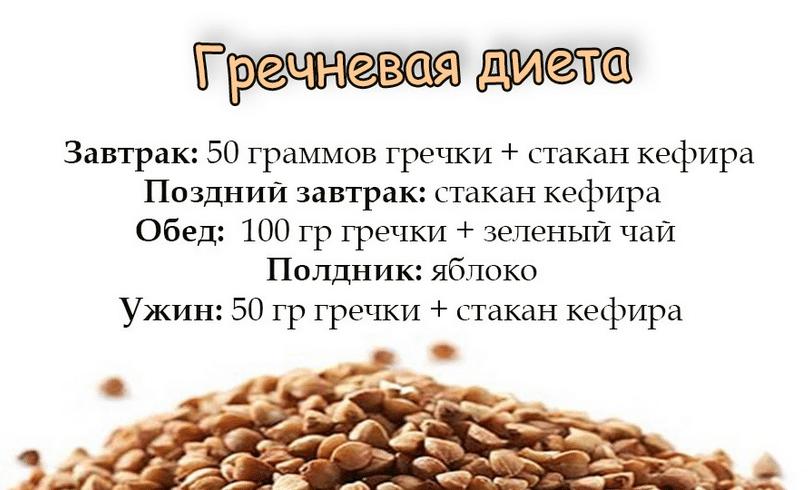 гречневой диеты отзывы